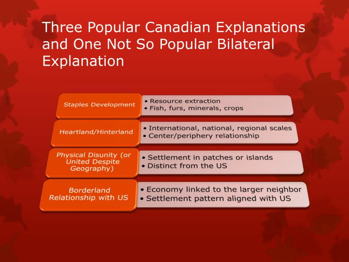 Three Popular Canadian Explanations and One Not So Popular Bilateral Explanation