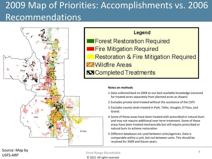 2009 Map of Priorities: Accomplishments vs. 2006 Recommendations