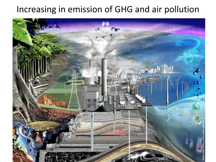 Increasing in emission of GHG and air pollution