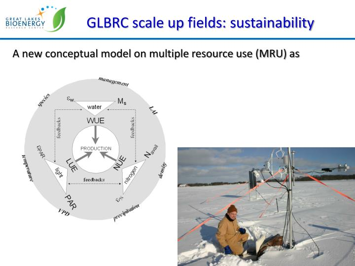 GLBRC scale up