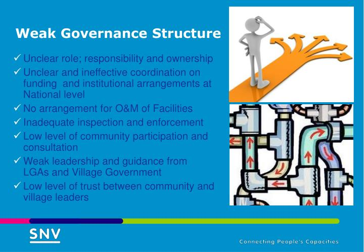 Weak Governance Structure