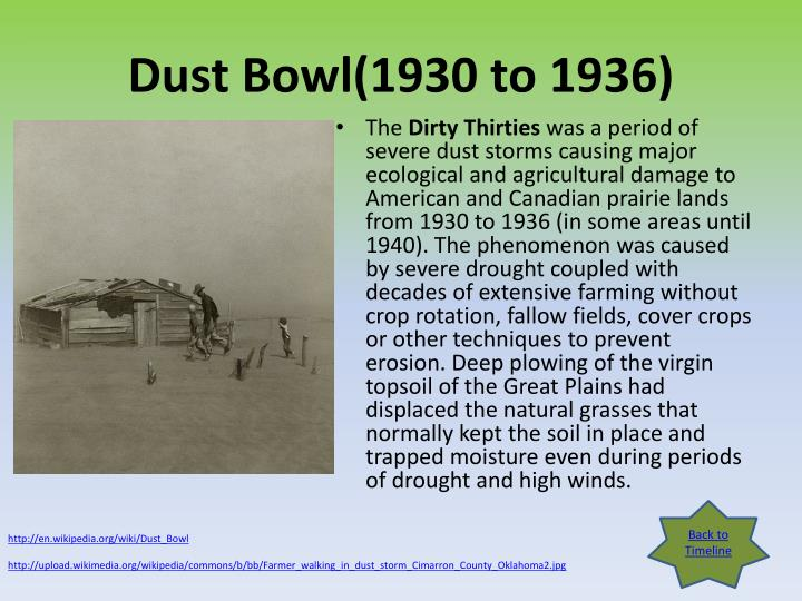 Dust Bowl(1930 to 1936)