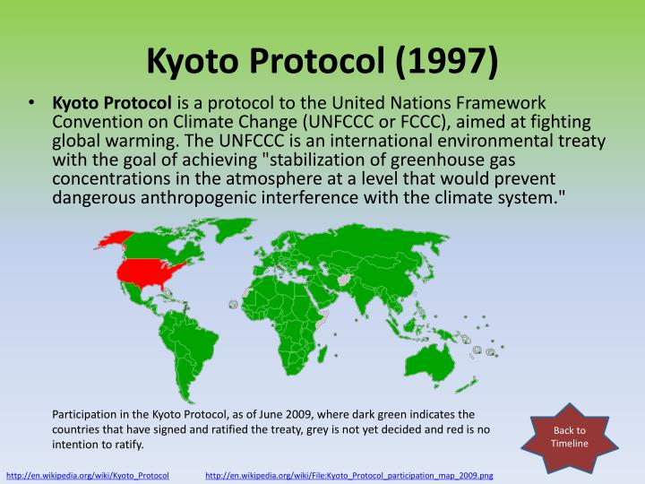 Kyoto Protocol (1997)