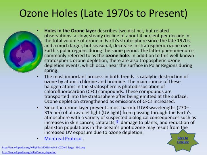 Ozone Holes (Late 1970s to Present)
