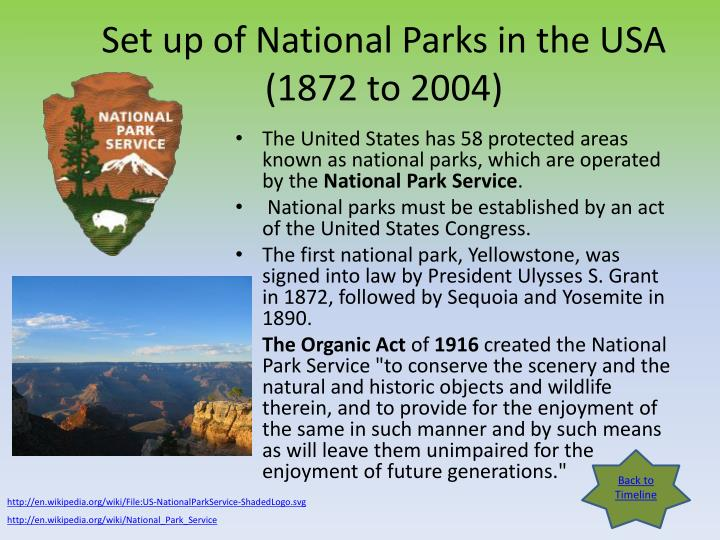 Set up of National Parks in the USA (1872 to 2004)