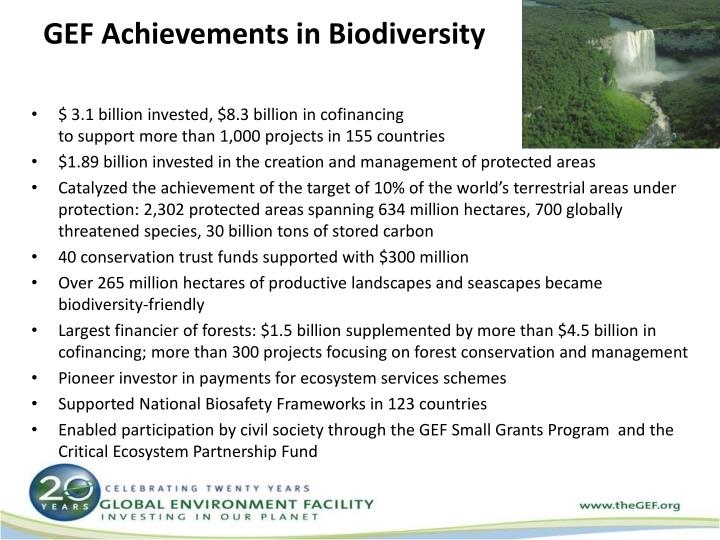 GEF Achievements in Biodiversity