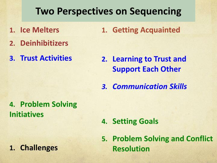 Two Perspectives on Sequencing