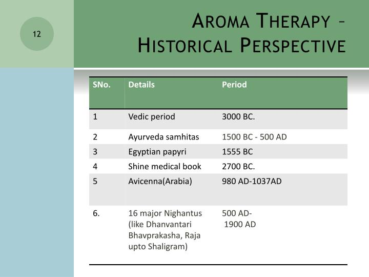 Aroma Therapy – Historical Perspective