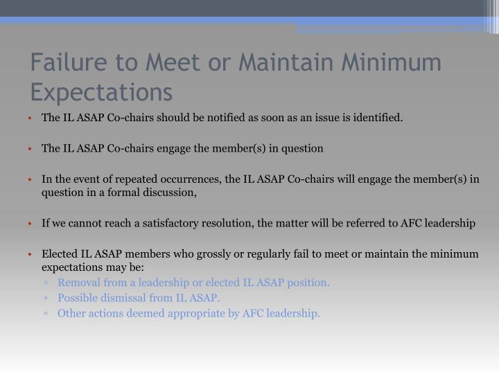 Failure to Meet or Maintain Minimum Expectations