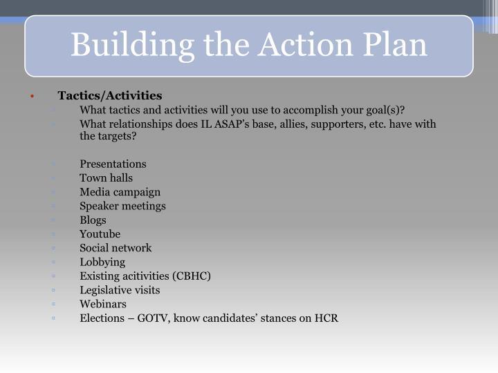 Tactics/Activities