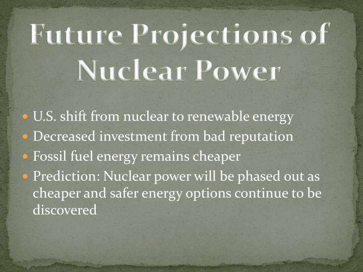 Future Projections of Nuclear Power
