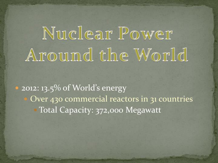 Nuclear Power Around the World