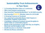 sustainability trust achievements in two years