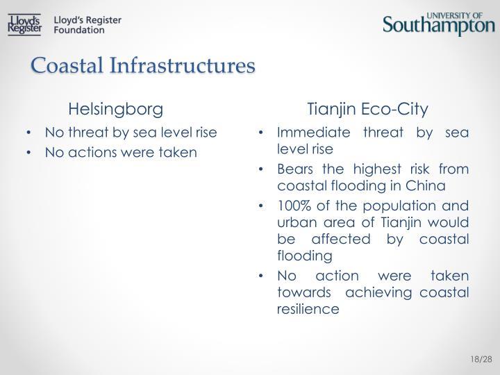 Coastal Infrastructures