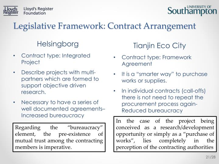 Legislative Framework: Contract Arrangement