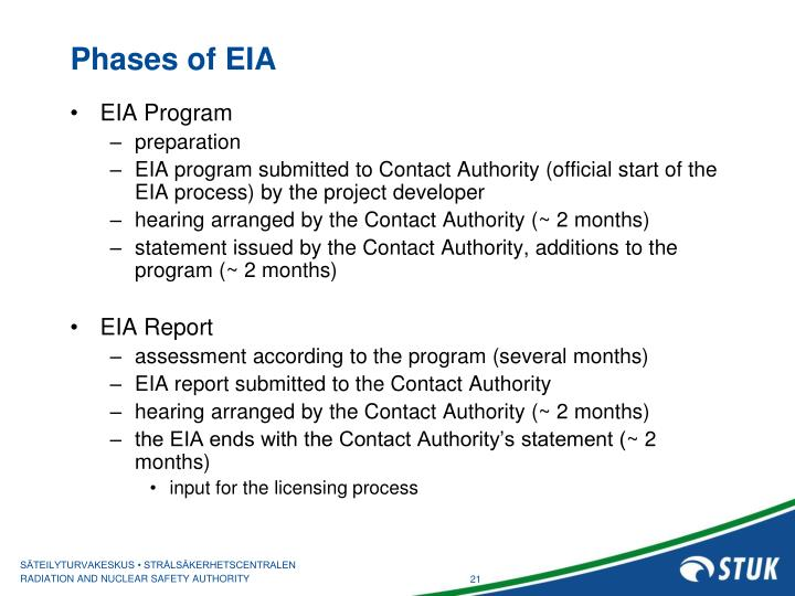 Phases of EIA