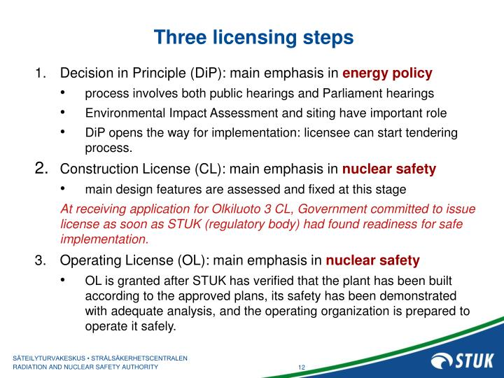 Three licensing steps