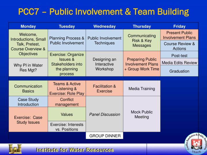 PCC7 – Public Involvement & Team Building