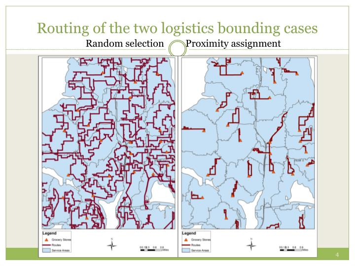 Routing of the two logistics bounding cases