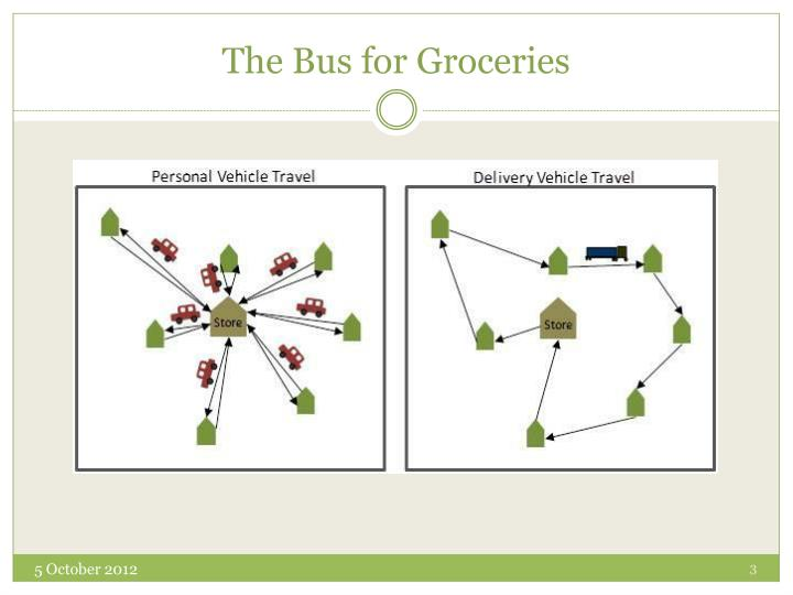 The bus for groceries