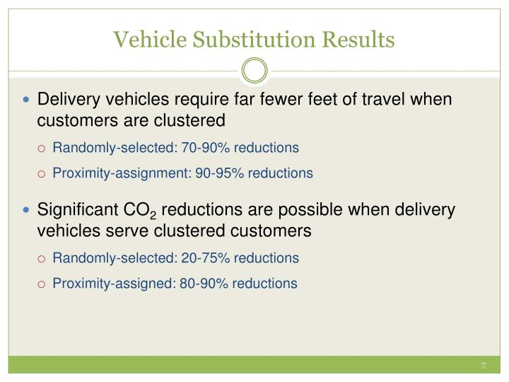 Vehicle Substitution Results