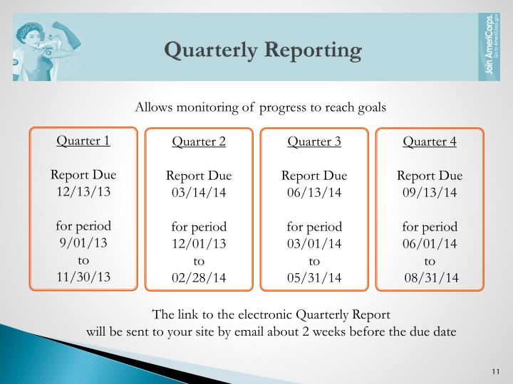 Quarterly Reporting