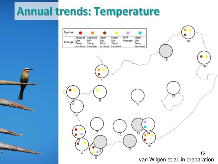 Annual trends: Temperature