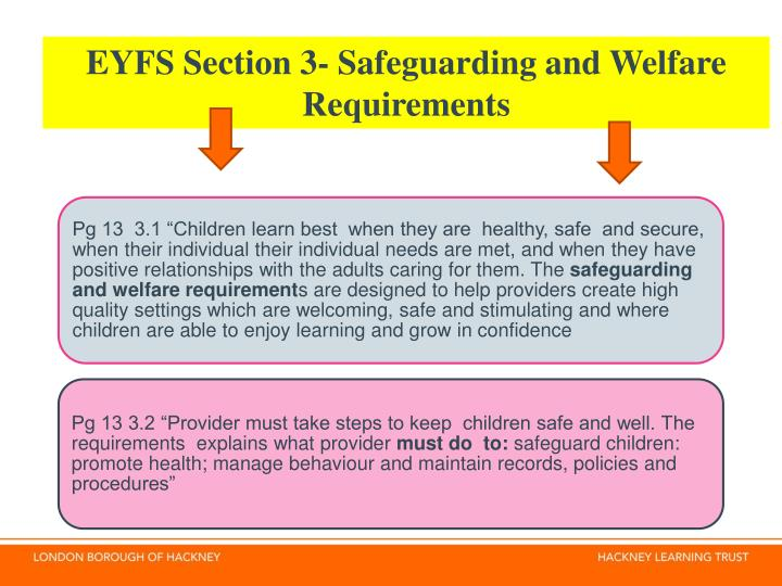welfare requirements and guidance of the relevant early year essay Guidance notes for unit essay additional unit assessment requirements provided with explain the welfare requirements and guidance of the relevant early year.