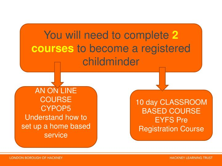 cypop5 childminding The childminding cypop5 course at the adult learning academy is ideal for anyone who would like to look after children in their own homes.