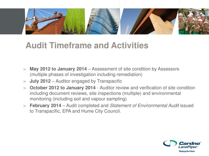 Audit timeframe and activities