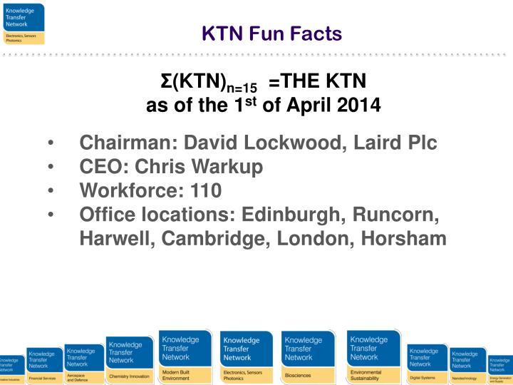 KTN Fun Facts