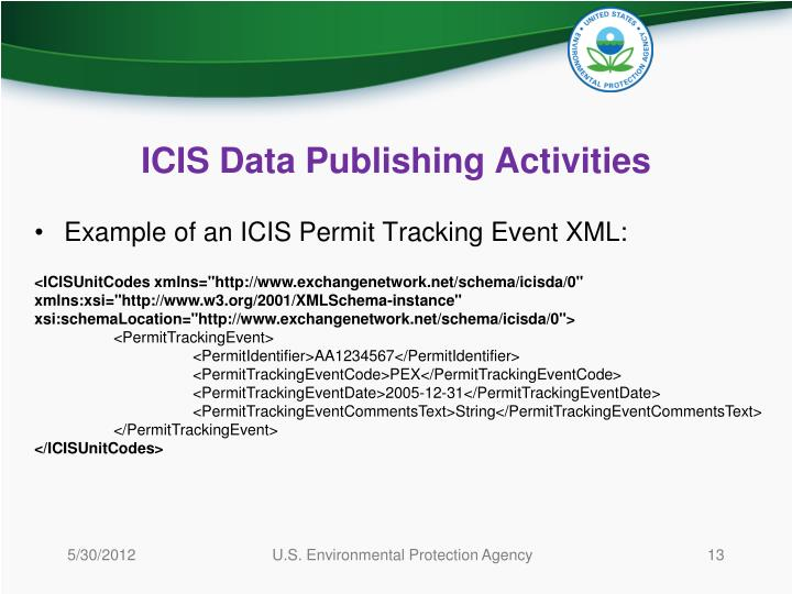 ICIS Data Publishing Activities