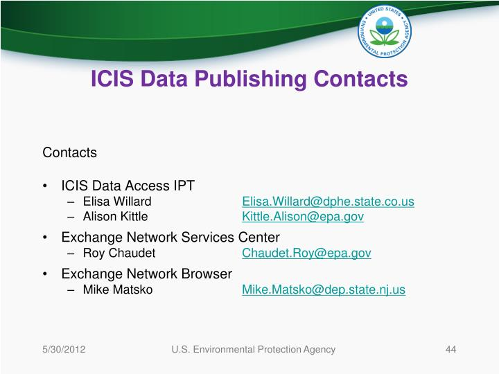 ICIS Data Publishing Contacts
