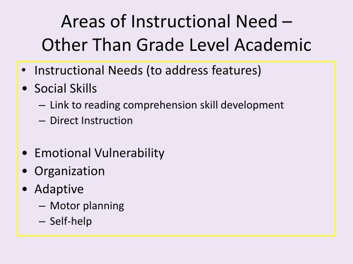Areas of Instructional