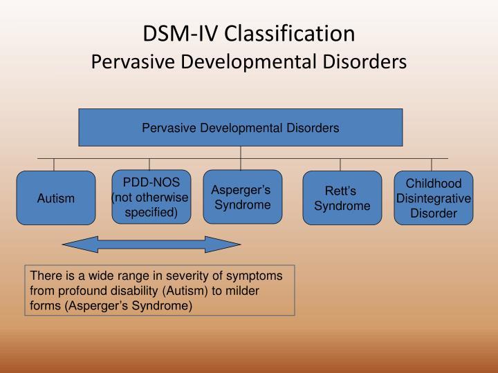 DSM-IV Classification