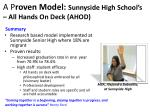 a p roven model sunnyside high school s all hands on deck ahod
