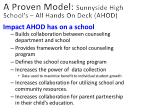 impact ahod has on a school