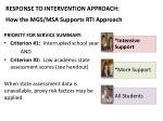 response to intervention approach how the mgs msa supports rti approach1