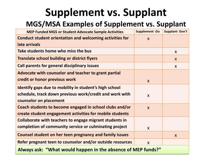 Supplement vs. Supplant
