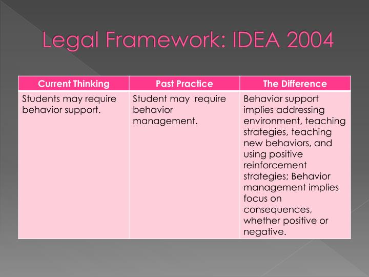 Legal Framework: IDEA 2004