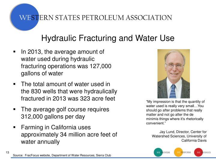 Hydraulic Fracturing and Water Use