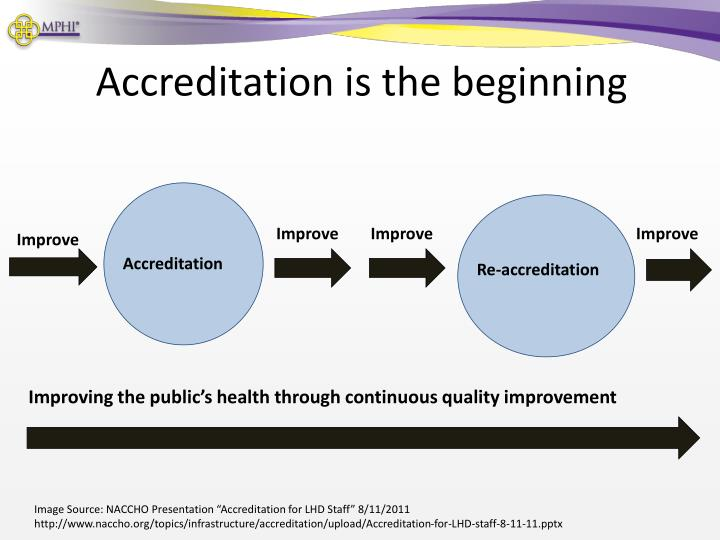 Accreditation is the beginning