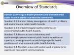 overview of standards1