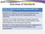 overview of standards11