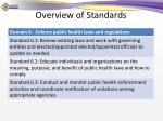 overview of standards5