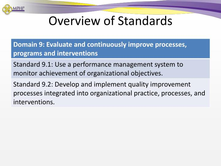Overview of Standards
