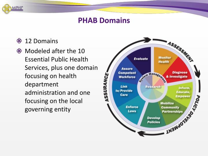 PHAB Domains
