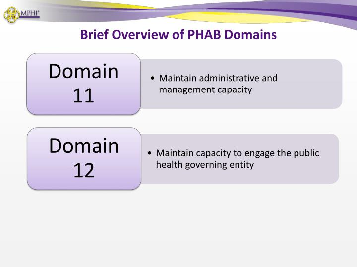 Brief Overview of PHAB Domains