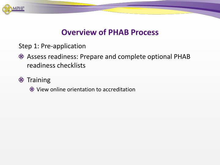 Overview of PHAB Process