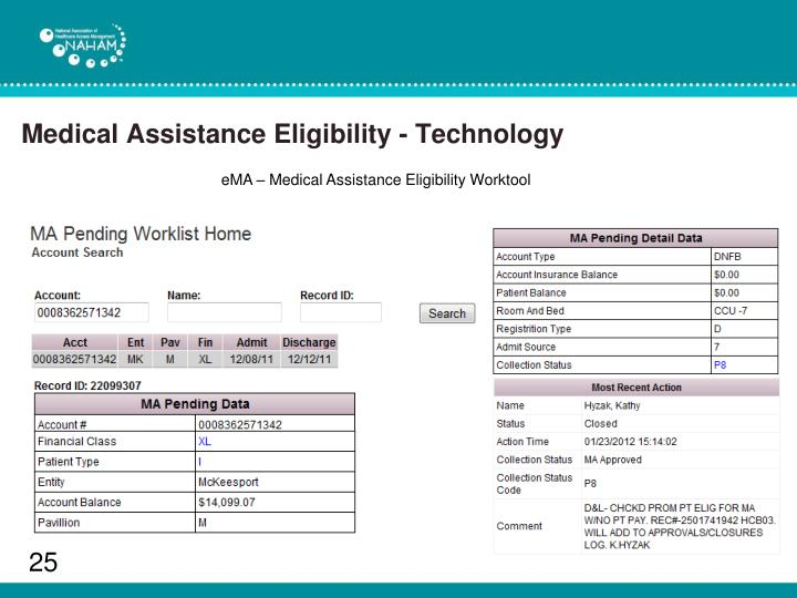 Medical Assistance Eligibility - Technology